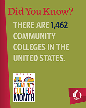 There are 1,462 community colleges in the U.S.
