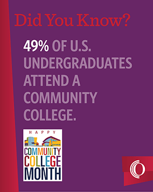49% of U.S. undergraduates attend a  community college