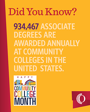 934,467 associate degrees are awarded annually at community colleges in the U.S.