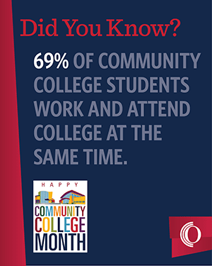69% of community college students work and attend college at the same time